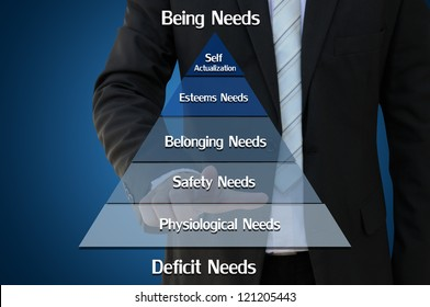 Business hand pointing Maslow's pyramid of need concept