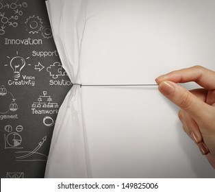 business hand pull rope open wrinkled paper show business strategy as concept