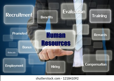 Business hand Touch Human Resources Konzept