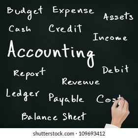 business hand writing accounting concept on chalkboard