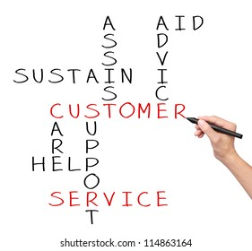 business hand writing customer service concept by crossword of assist - aid - advice - care - help - sustain - support