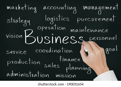 business hand writing business functions on chalkboard