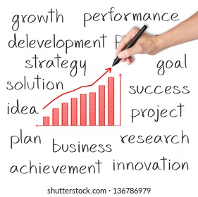 business hand writing growth graph with business related text
