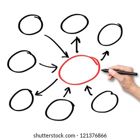 business hand writing input and output with center diagram