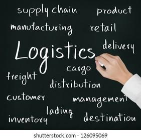 business hand writing logistics concept