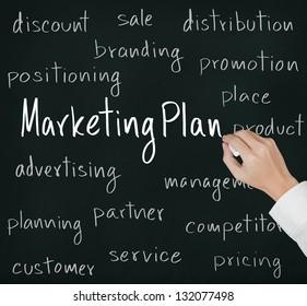 business hand writing marketing plan concept