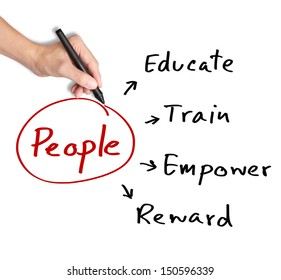 business hand writing people  development concept