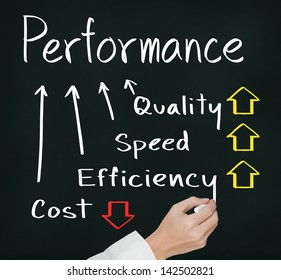 business hand writing performance concept of increase quality speed efficiency and reduce cost