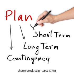 business hand writing planning concept of time relevant business plan