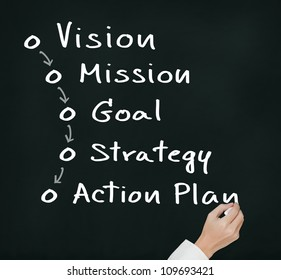 business hand writing business process concept ( vision - mission - goal - strategy - action plan )