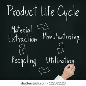 business hand writing product life cycle chart ( engineering concept )