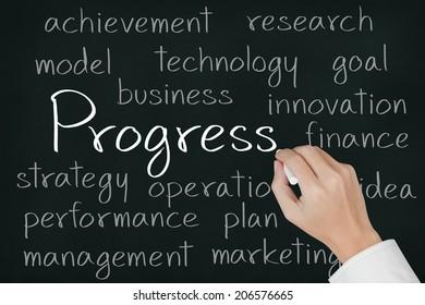 business hand writing progress concept on chalkboard