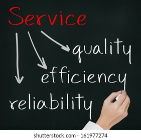 business hand writing service concept