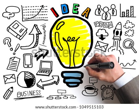 Business Ideas Drawn Markers Stock Photo Edit Now 1049515103