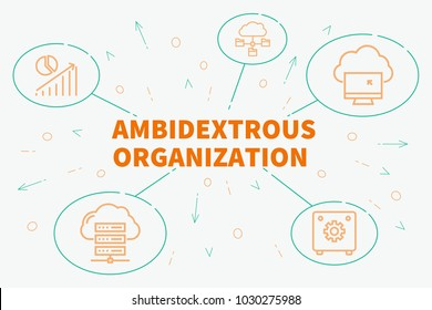 Business illustration showing the concept of ambidextrous organization