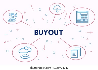 Business illustration showing the concept of buyout