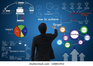 Business man with business concept chart