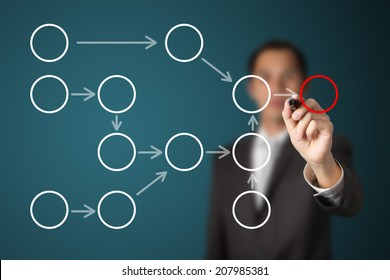 business man drawing process work flow diagram