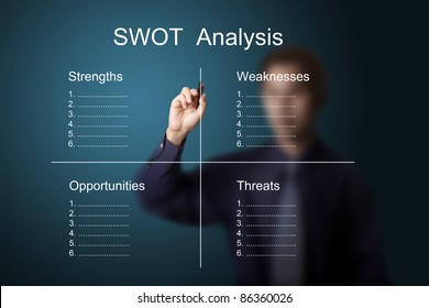 business man drawing swot analysis strategy diagram