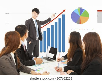 business man giving a presentation about marketing sales