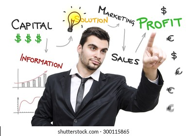 Business man graphic illustration with handwritten words. How to make profit concept; Strategic marketing
