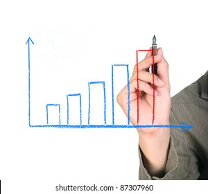 Business man hand drawing red arrow up graphs