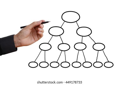Business man hand holding black pen writing and sketching business connecting of network work-flow diagram, business concept of MLM - multi, level, marketing.