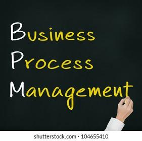 business man hand writing business process management concept ( BPM )