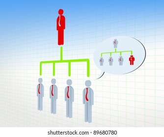 Business man on organization chart with grid background , one business man think to top level