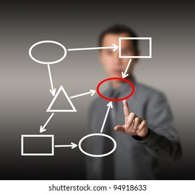 business man pointing at ending point of strategy diagram