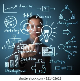business man pointing at business idea concept