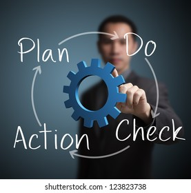 business man pointing at plan - do - check action process