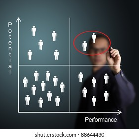 business man selecting high performance and high potential person