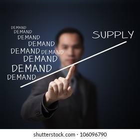business man show shot market concept by unbalance of more demand and less supply on finger tip