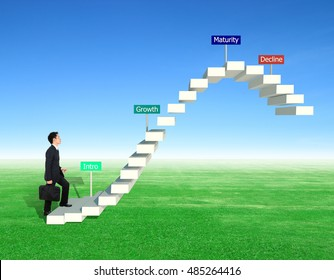 business man stepping forward on stair with product life cycle concept (PLC business concept)