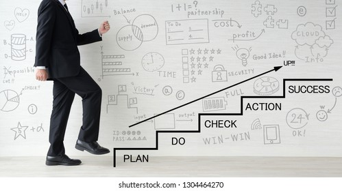 Business man taking steps with pdca cycles