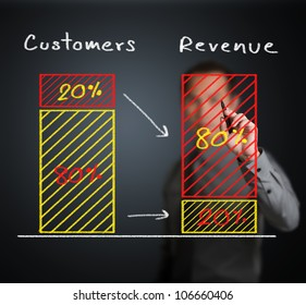 business man writing 80 - 20 percent rule ( 20 percent of customer make 80 percent of revenue )
