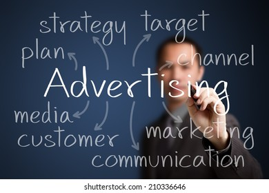 business man writing advertising concept