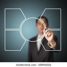 business man writing blank diagram of one core and four related component