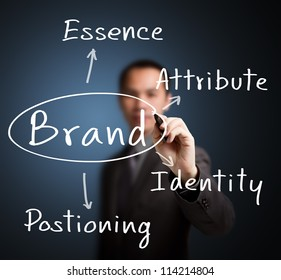 business man writing brand concept ( essence - attribute - positioning - identity ) for emotional marketing