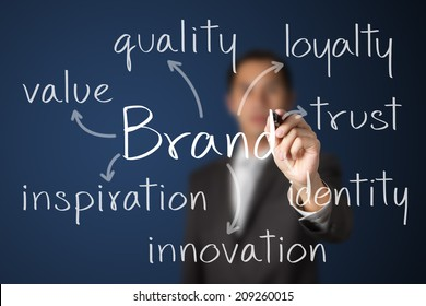 business man writing brand concept