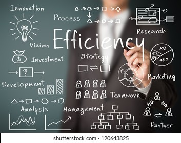 business man writing concept of efficiency business process