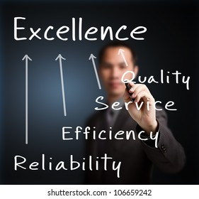 business man writing concept of excellence quality, service, efficiency and reliability
