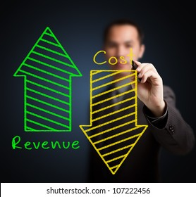 business man writing concept of increased revenue and reduced cost