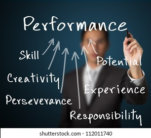 business man writing concept of performance ( skill, potential, creativity, experience, perseverance, responsibility )