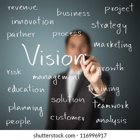 business man writing concept of vision