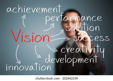 business man writing concept of vision bring achievement, performance, solution creativity, development, innovation and success