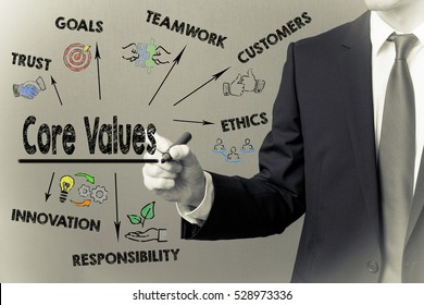 Business man writing - Core Values. Green background