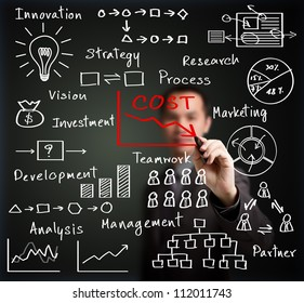 business man writing cost reduction concept by many  process ( innovation - vision - teamwork - partner - investment - marketing - analysis - research - development - strategy - management )