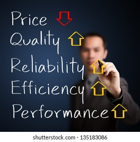 business man writing decreased price compare with increased quality, reliability, efficiency, performance